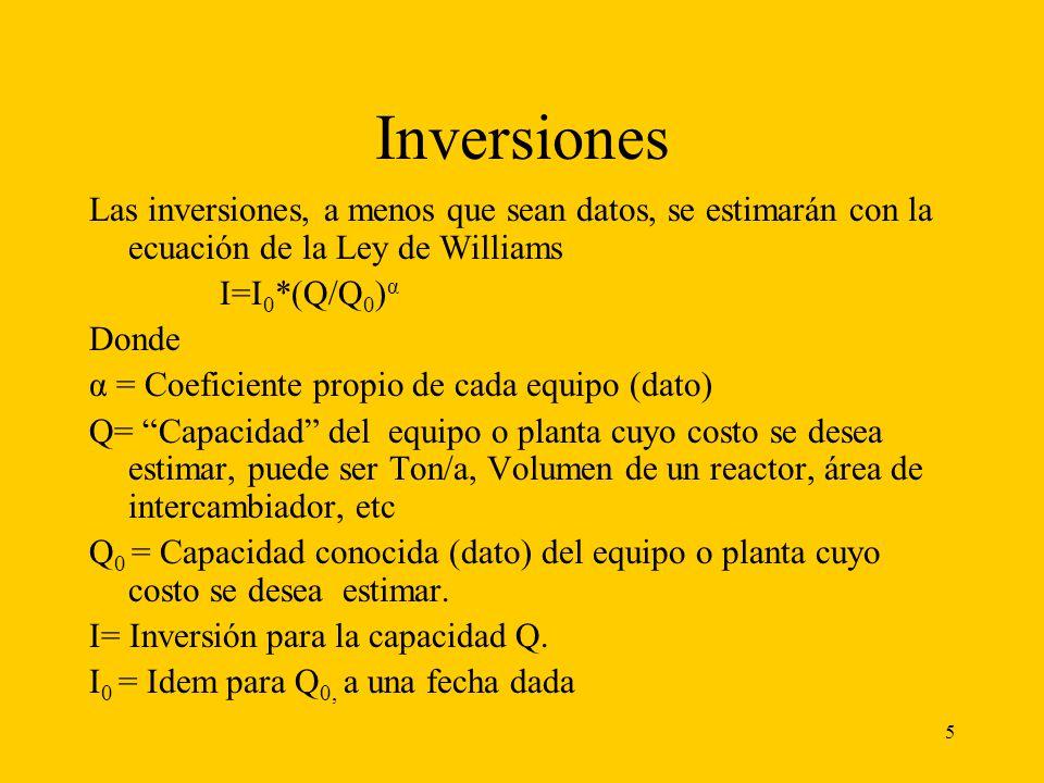 Inversiones Las inversiones, a menos que sean datos, se estimarán con la ecuación de la Ley de Williams.