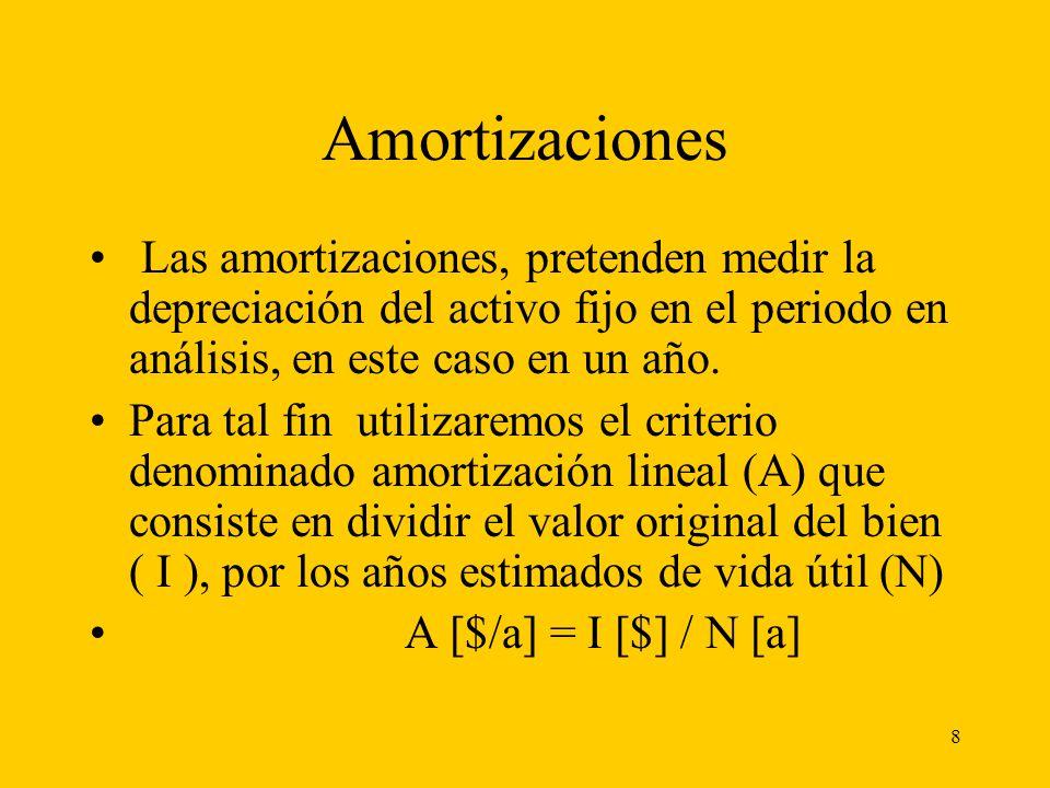 Amortizaciones Las amortizaciones, pretenden medir la depreciación del activo fijo en el periodo en análisis, en este caso en un año.