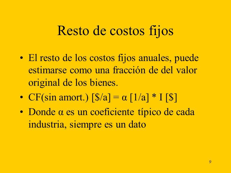 Resto de costos fijos El resto de los costos fijos anuales, puede estimarse como una fracción de del valor original de los bienes.