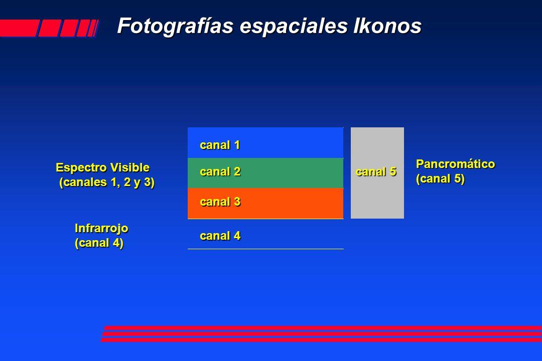 Fotografías espaciales Ikonos