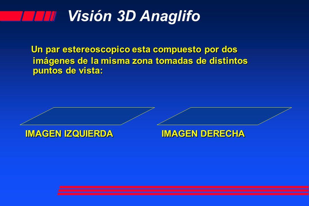 Visión 3D Anaglifo Un par estereoscopico esta compuesto por dos imágenes de la misma zona tomadas de distintos puntos de vista: