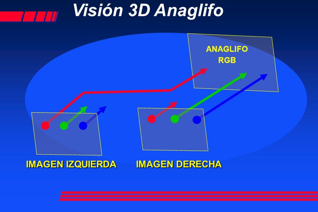 Visión 3D Anaglifo ANAGLIFO RGB IMAGEN IZQUIERDA IMAGEN DERECHA