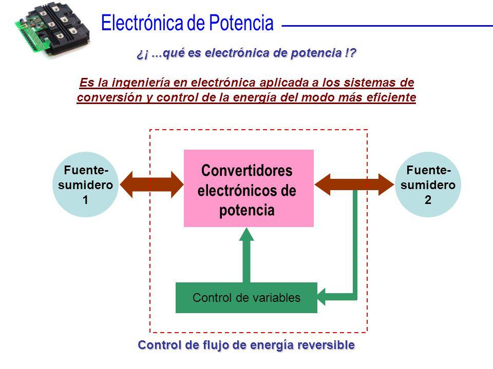 Convertidores electrónicos de potencia