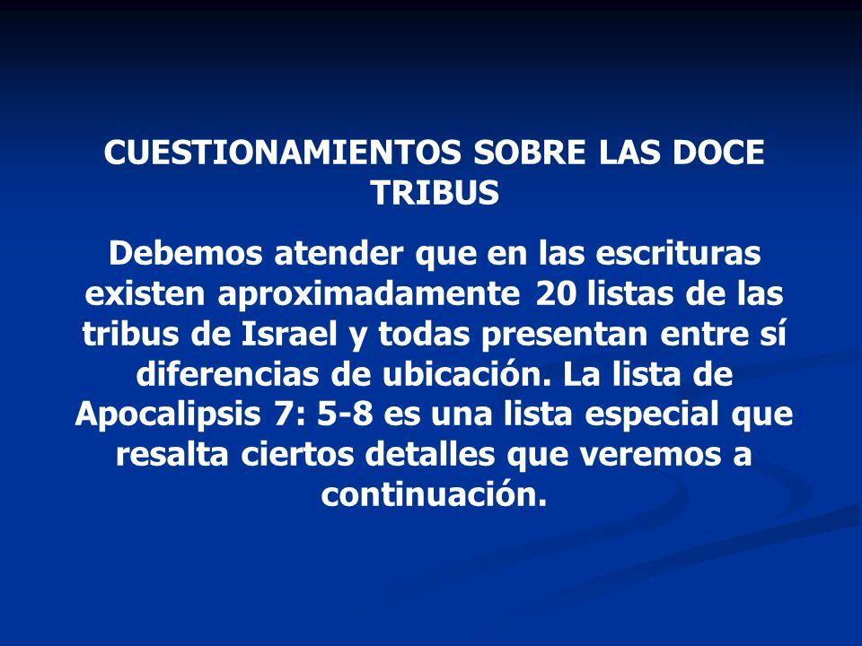 CUESTIONAMIENTOS SOBRE LAS DOCE TRIBUS