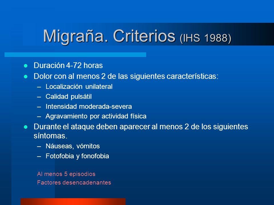 Migraña. Criterios (IHS 1988)