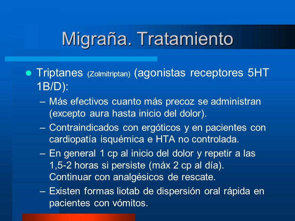 Migraña. Tratamiento Triptanes (Zolmitriptan) (agonistas receptores 5HT 1B/D):