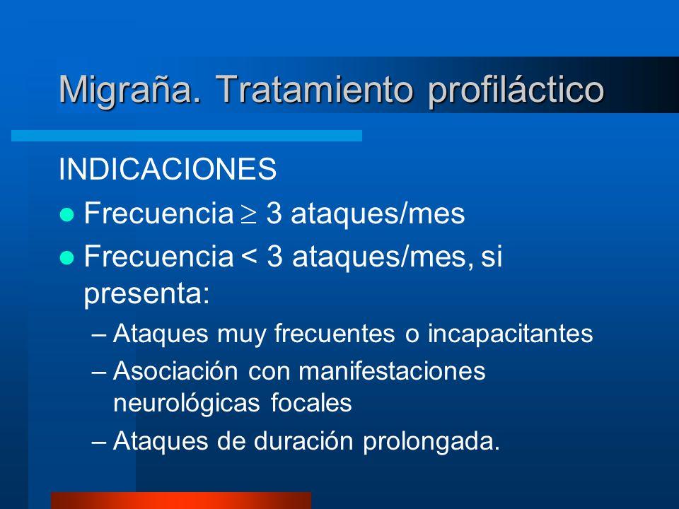 Migraña. Tratamiento profiláctico