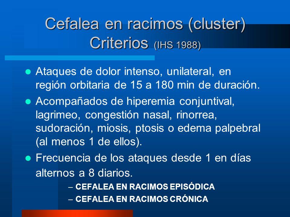 Cefalea en racimos (cluster) Criterios (IHS 1988)