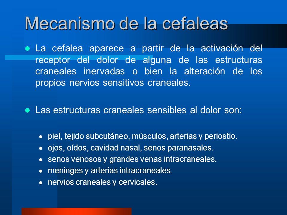 Mecanismo de la cefaleas