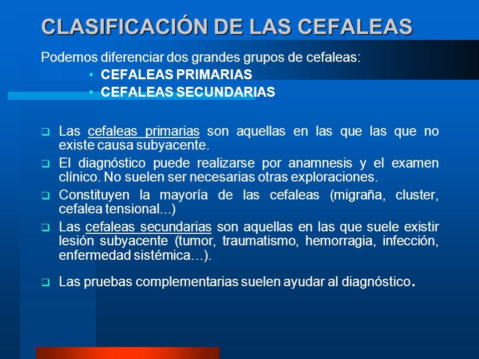 CLASIFICACIÓN DE LAS CEFALEAS