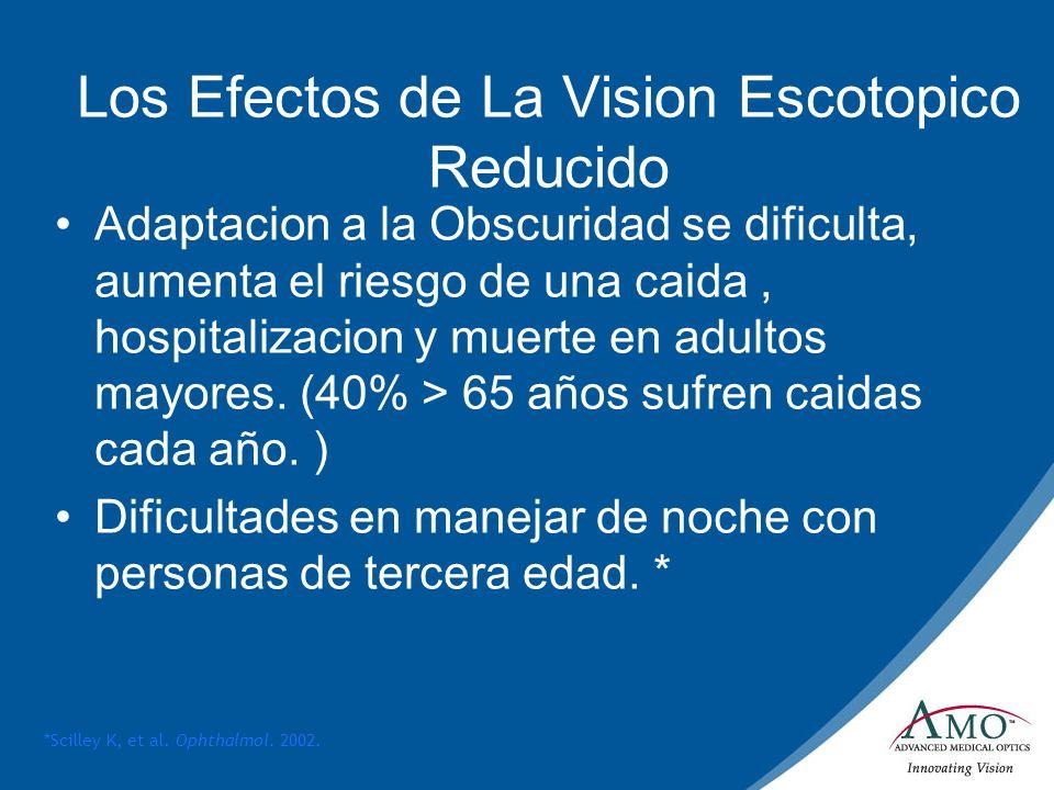 Los Efectos de La Vision Escotopico Reducido