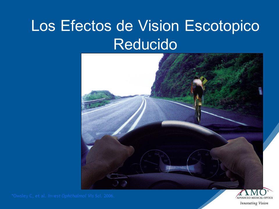 Los Efectos de Vision Escotopico Reducido