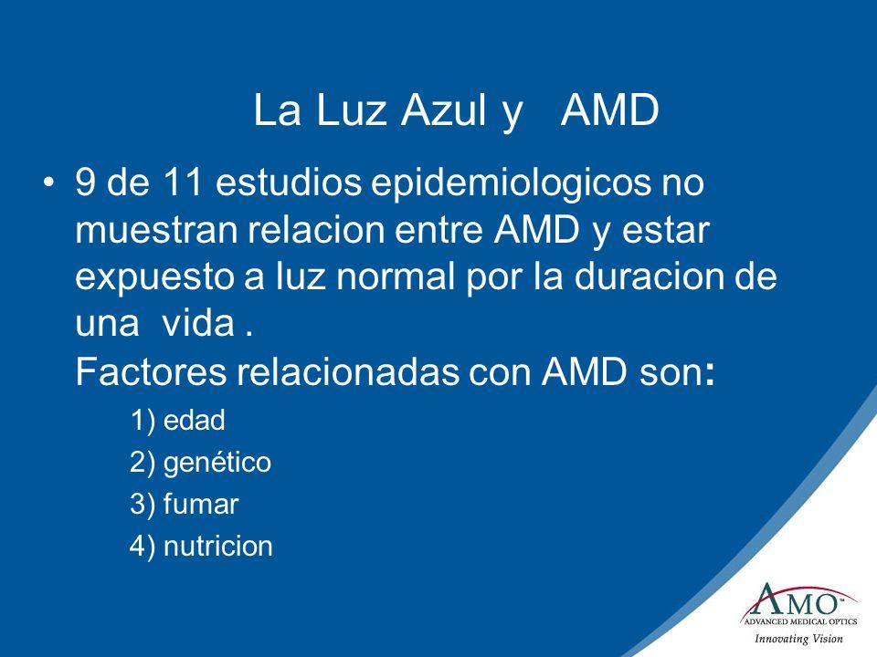 La Luz Azul y AMD