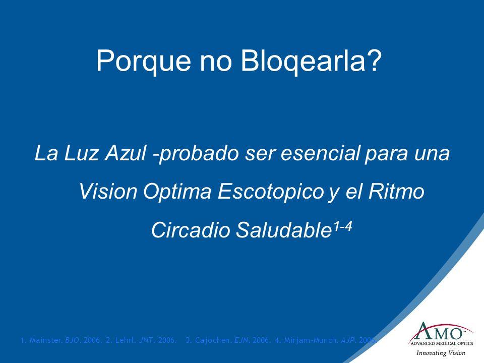 Porque no Bloqearla La Luz Azul -probado ser esencial para una Vision Optima Escotopico y el Ritmo Circadio Saludable1-4.