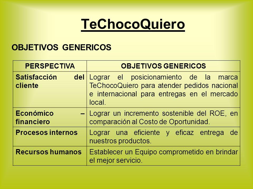 TeChocoQuiero OBJETIVOS GENERICOS PERSPECTIVA OBJETIVOS GENERICOS