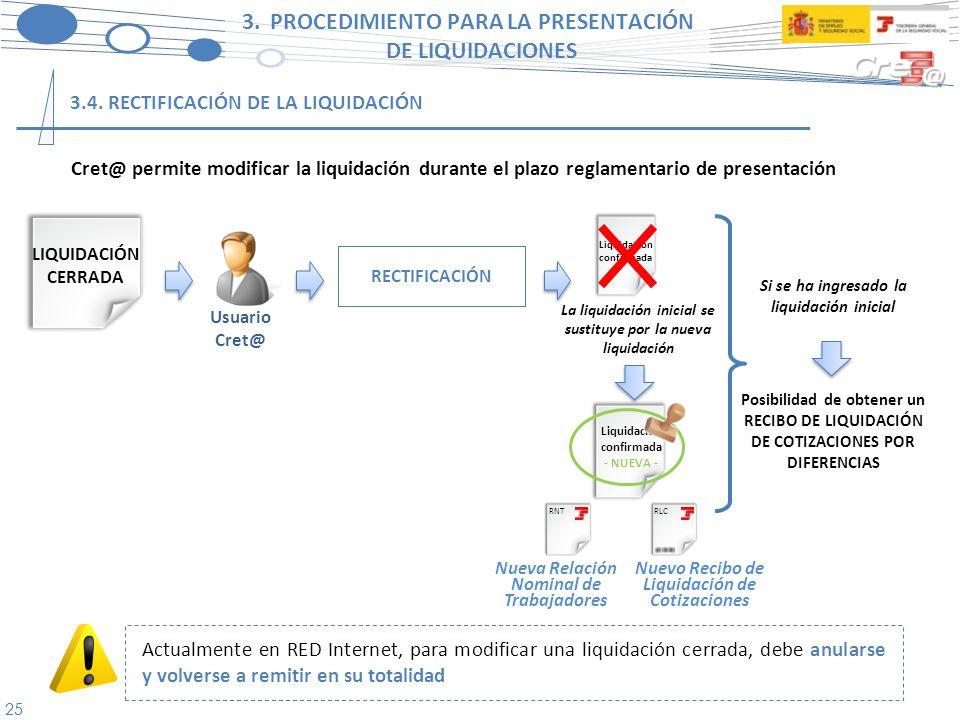 3. PROCEDIMIENTO PARA LA PRESENTACIÓN DE LIQUIDACIONES