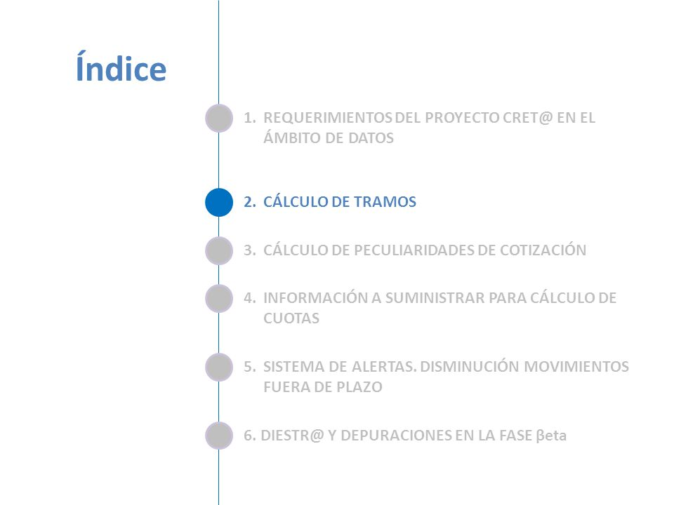 Índice 1. REQUERIMIENTOS DEL PROYECTO CRET@ EN EL ÁMBITO DE DATOS