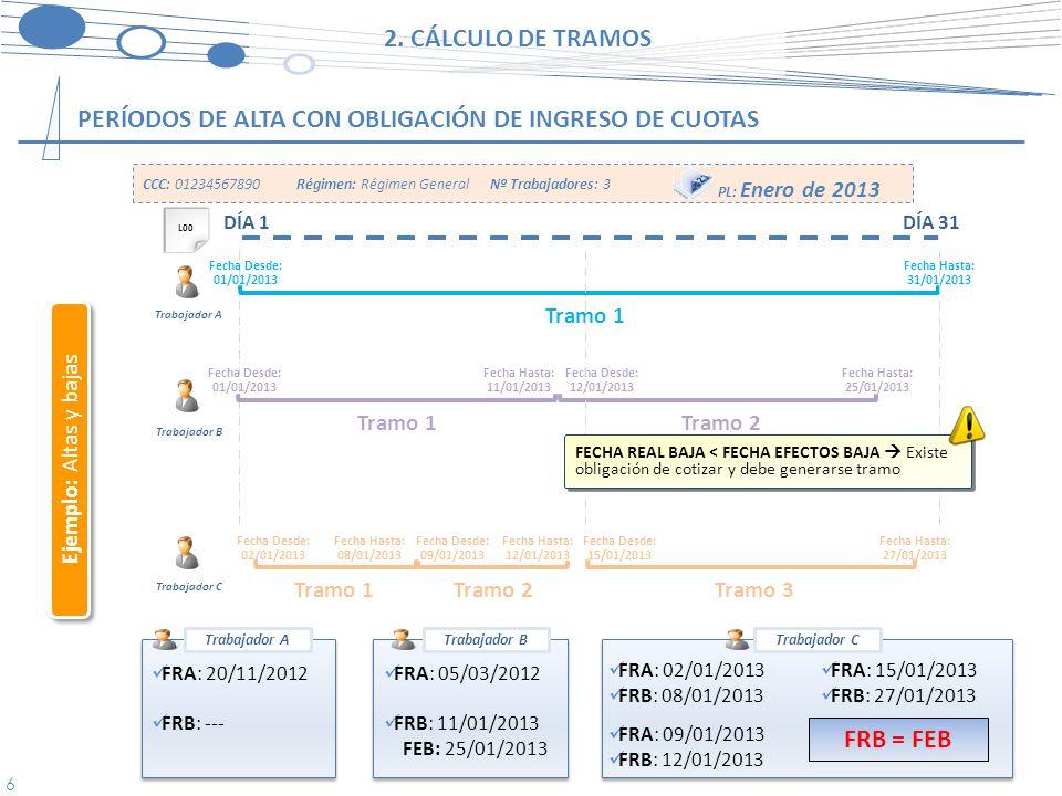 2. CÁLCULO DE TRAMOS FRB = FEB
