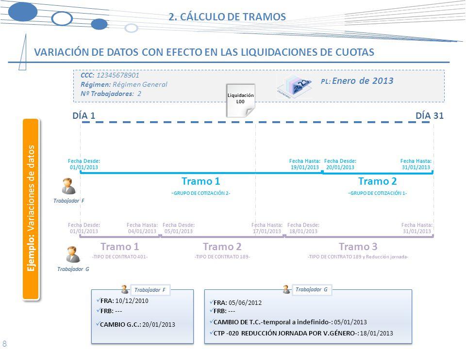 -TIPO DE CONTRATO 189 y Reducción jornada-