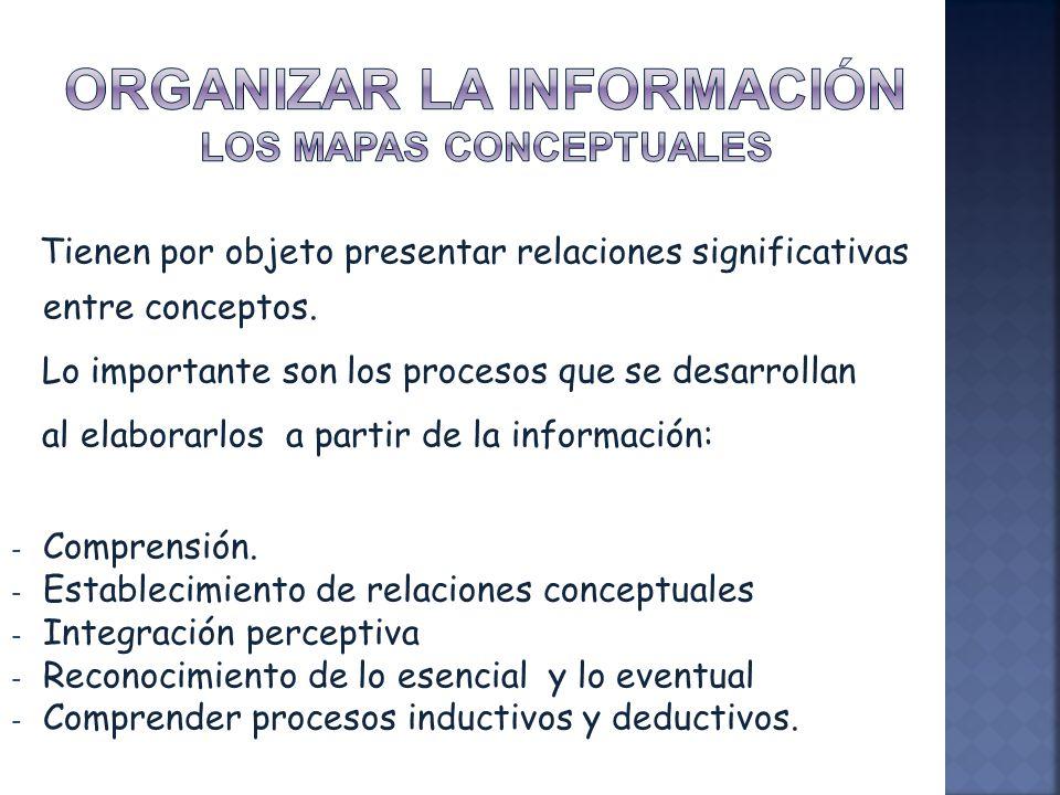 ORGANIZAR LA INFORMACIÓN LOS MAPAS CONCEPTUALES