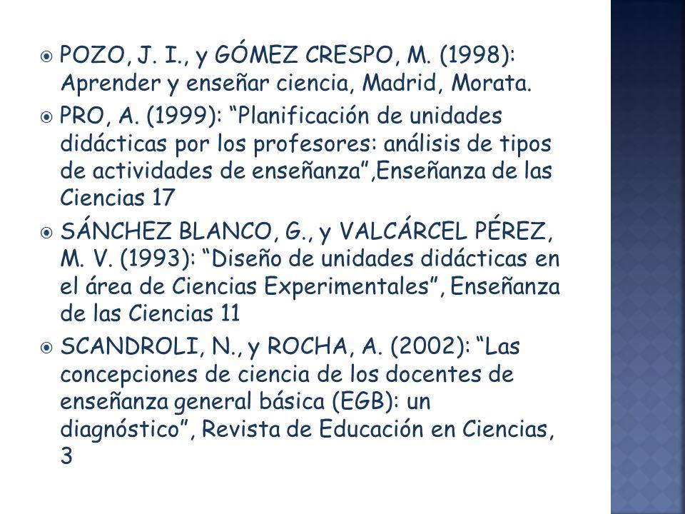 POZO, J. I., y GÓMEZ CRESPO, M. (1998): Aprender y enseñar ciencia, Madrid, Morata.