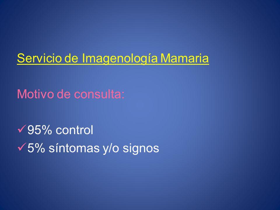Servicio de Imagenología Mamaria