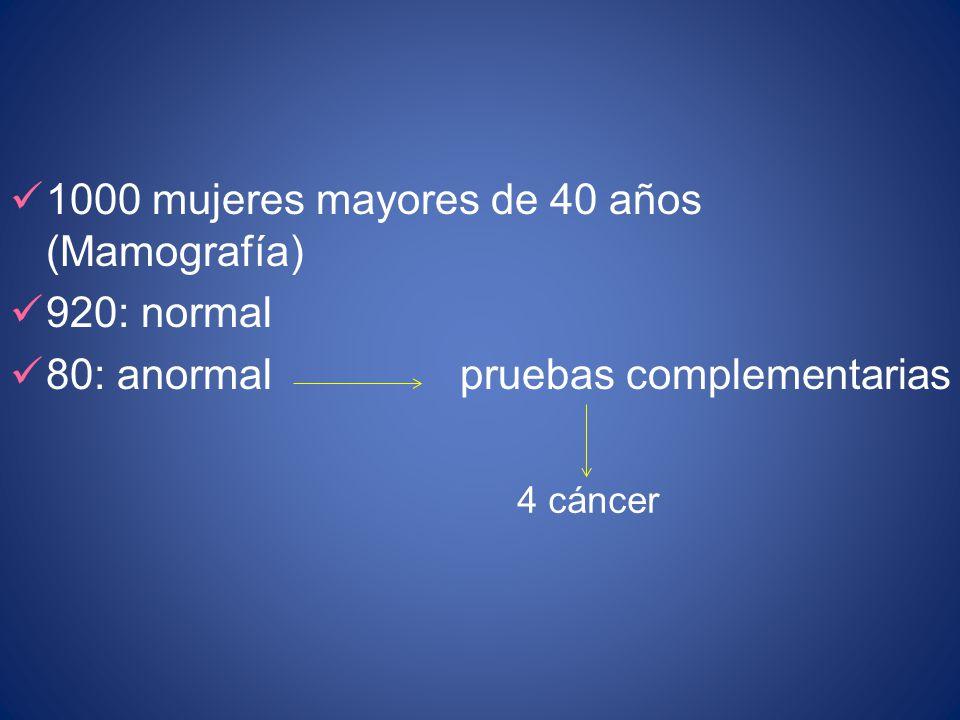 1000 mujeres mayores de 40 años (Mamografía) 920: normal