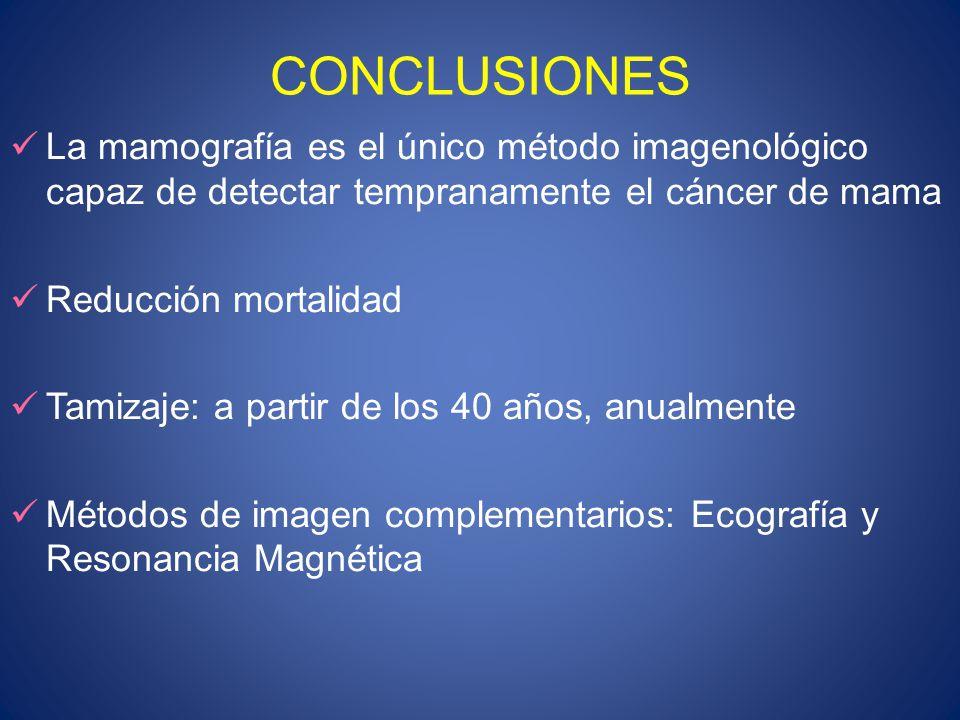 CONCLUSIONES La mamografía es el único método imagenológico capaz de detectar tempranamente el cáncer de mama.