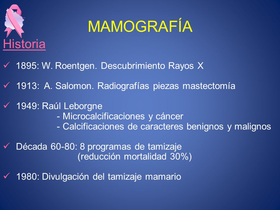 MAMOGRAFÍA Historia 1895: W. Roentgen. Descubrimiento Rayos X