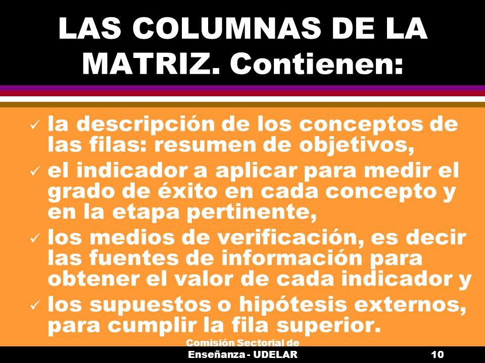 LAS COLUMNAS DE LA MATRIZ. Contienen: