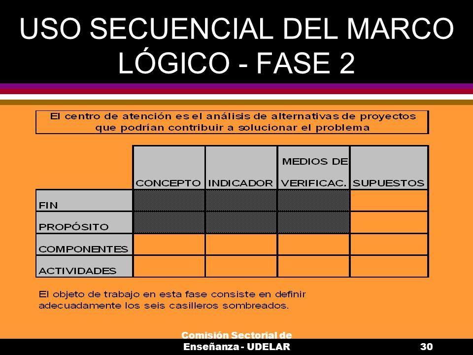 USO SECUENCIAL DEL MARCO LÓGICO - FASE 2