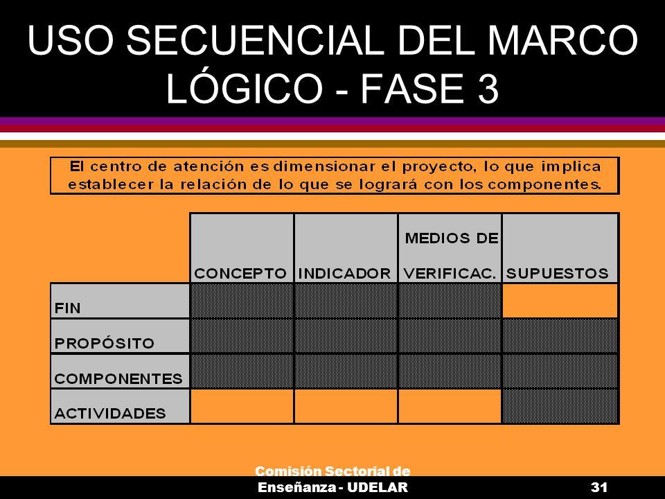 USO SECUENCIAL DEL MARCO LÓGICO - FASE 3