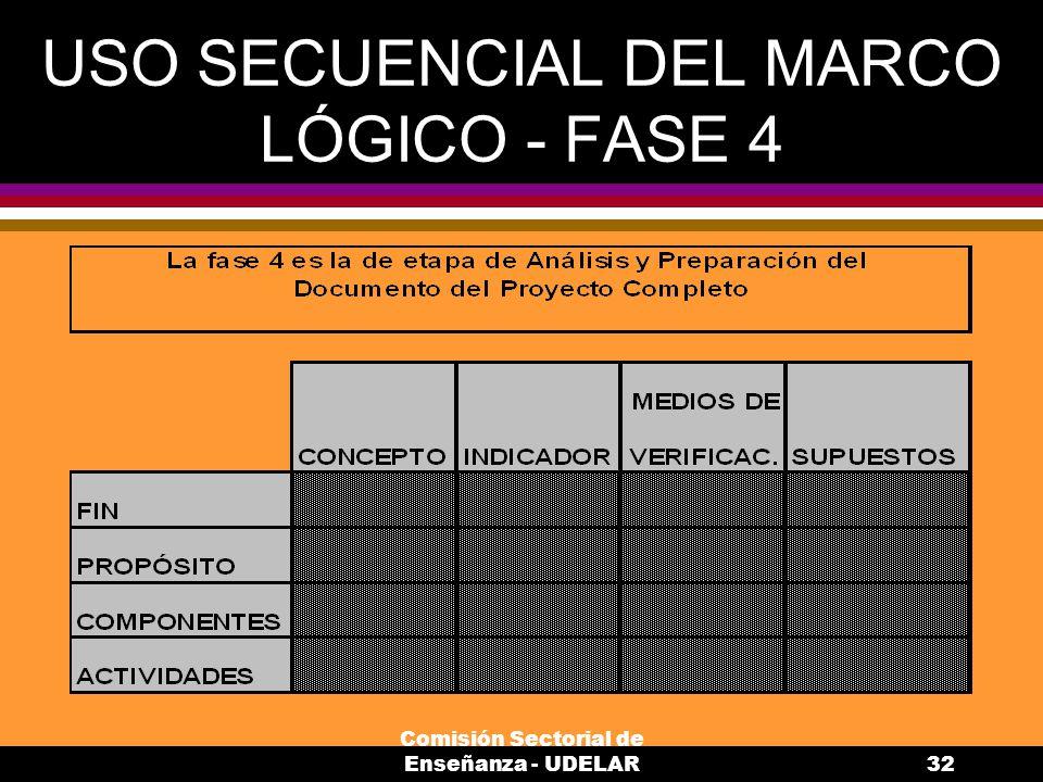 USO SECUENCIAL DEL MARCO LÓGICO - FASE 4