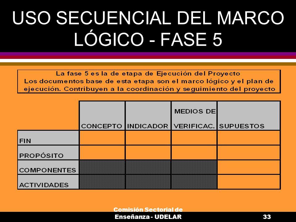 USO SECUENCIAL DEL MARCO LÓGICO - FASE 5
