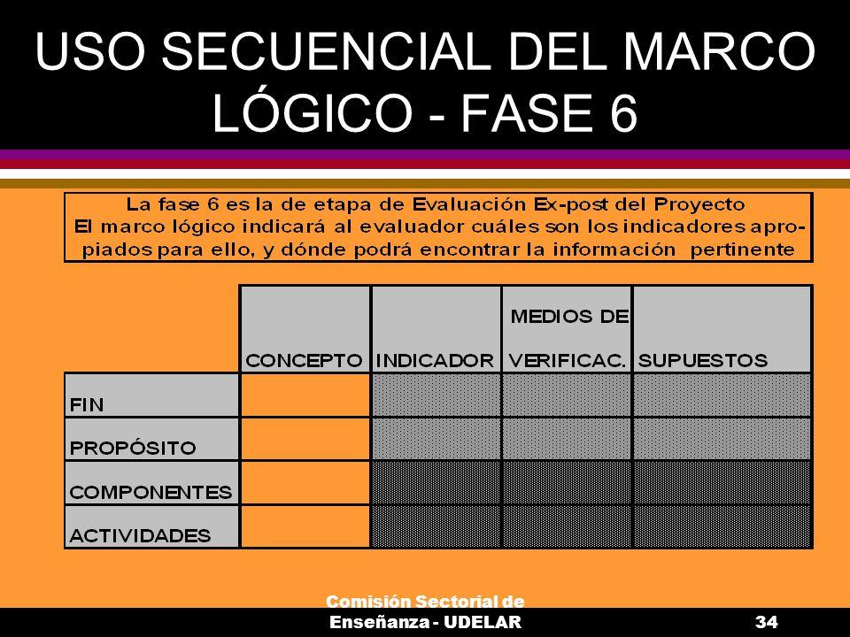 USO SECUENCIAL DEL MARCO LÓGICO - FASE 6