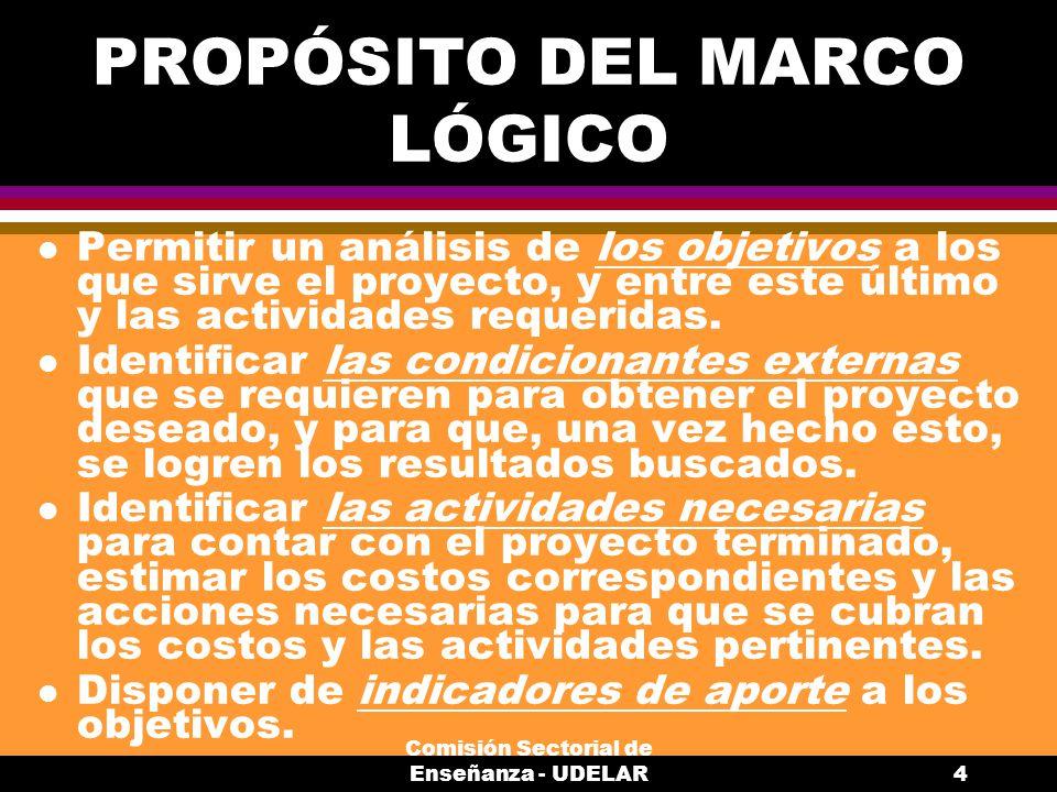 PROPÓSITO DEL MARCO LÓGICO