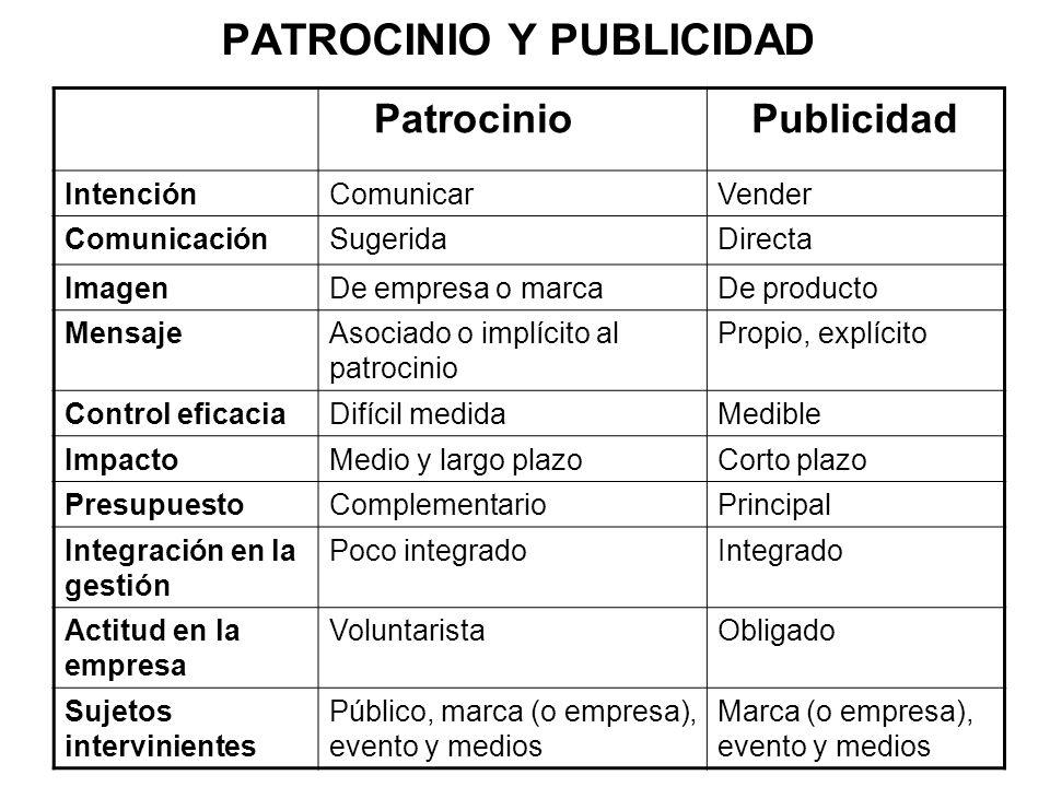 PATROCINIO Y PUBLICIDAD