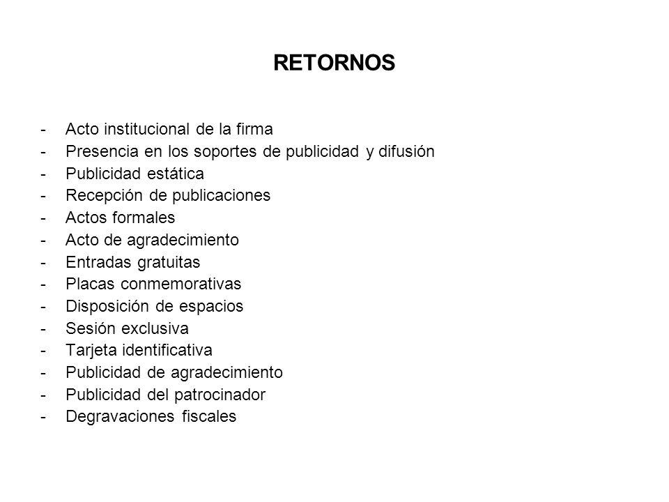 RETORNOS Acto institucional de la firma