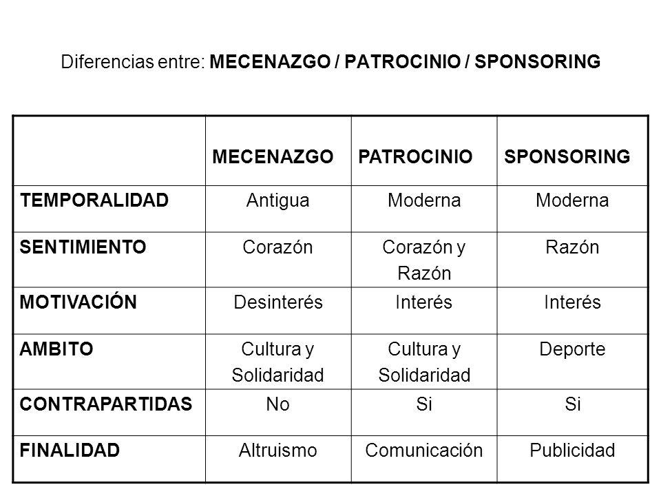 Diferencias entre: MECENAZGO / PATROCINIO / SPONSORING