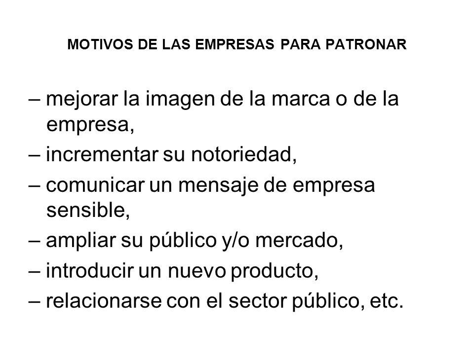 MOTIVOS DE LAS EMPRESAS PARA PATRONAR