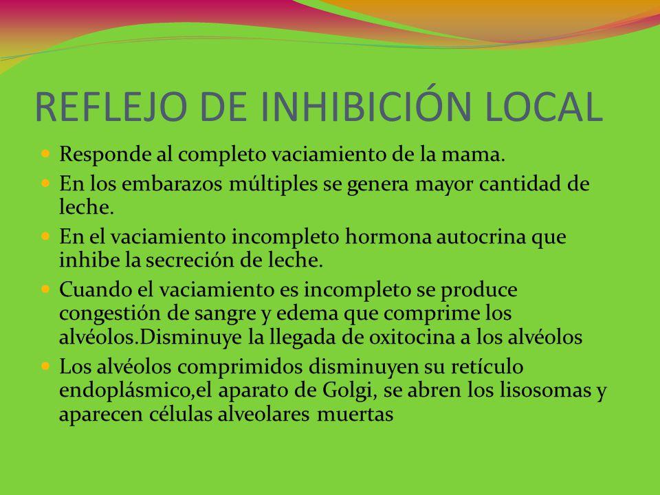 REFLEJO DE INHIBICIÓN LOCAL