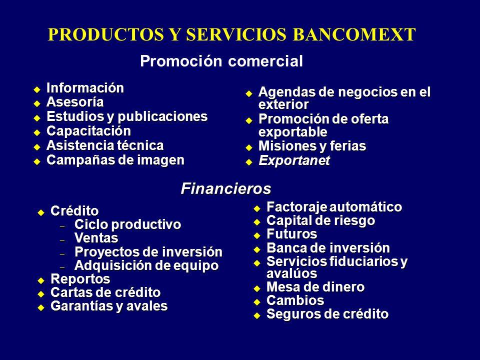 PRODUCTOS Y SERVICIOS BANCOMEXT