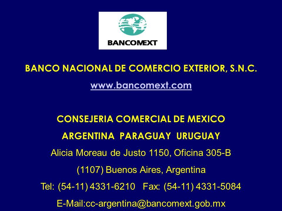 BANCO NACIONAL DE COMERCIO EXTERIOR, S.N.C. www.bancomext.com