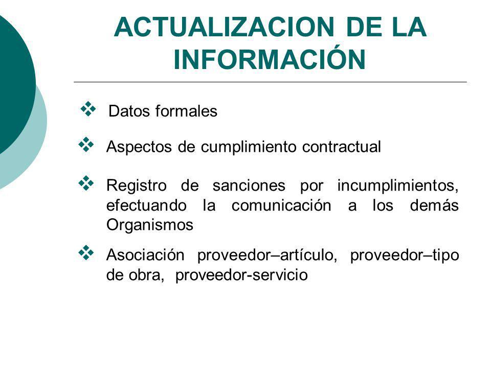 ACTUALIZACION DE LA INFORMACIÓN
