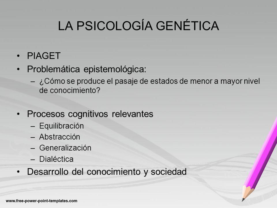 LA PSICOLOGÍA GENÉTICA