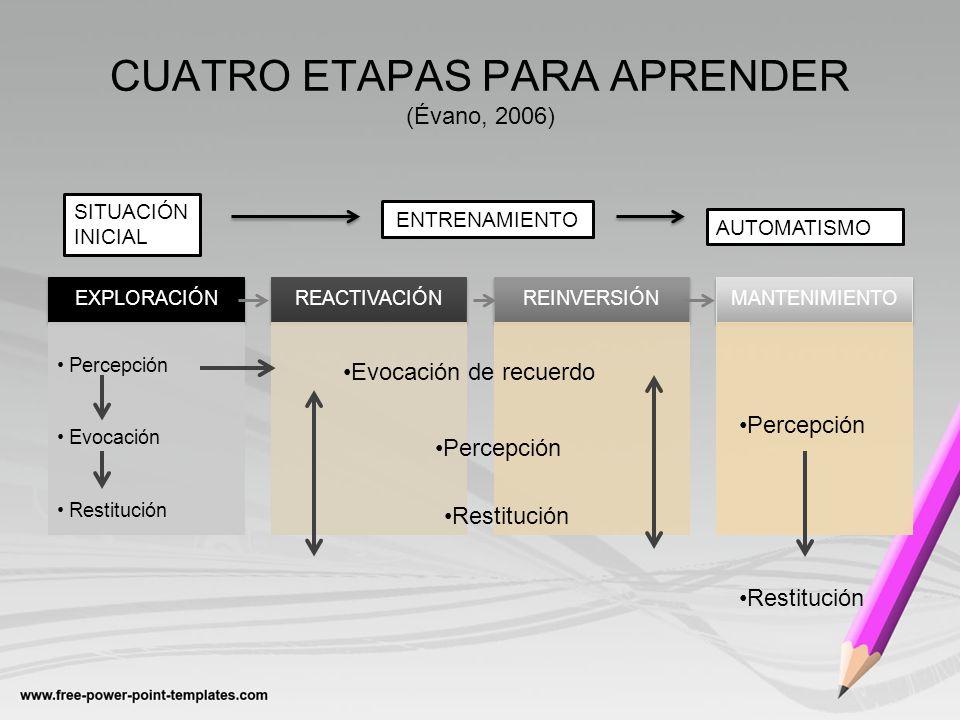 CUATRO ETAPAS PARA APRENDER (Évano, 2006)