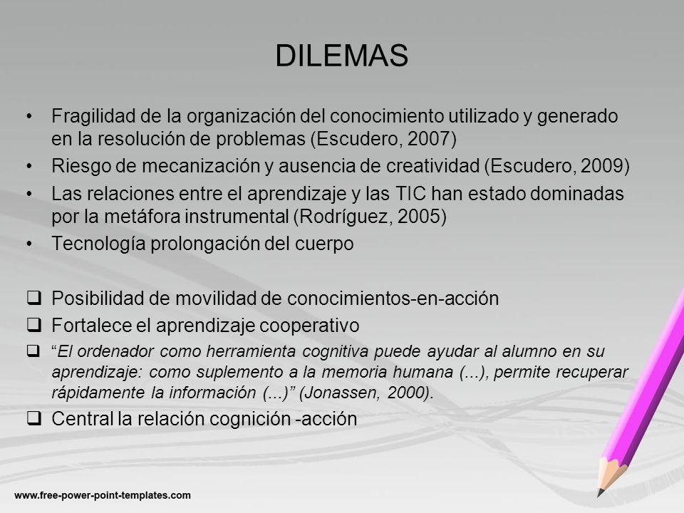 DILEMAS Fragilidad de la organización del conocimiento utilizado y generado en la resolución de problemas (Escudero, 2007)