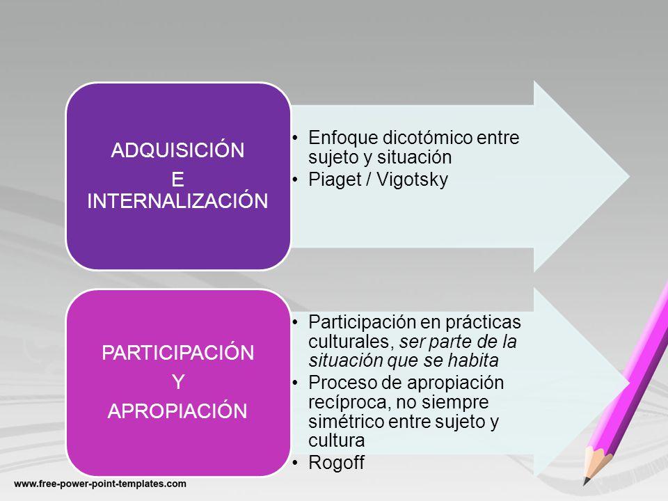 Enfoque dicotómico entre sujeto y situación Piaget / Vigotsky
