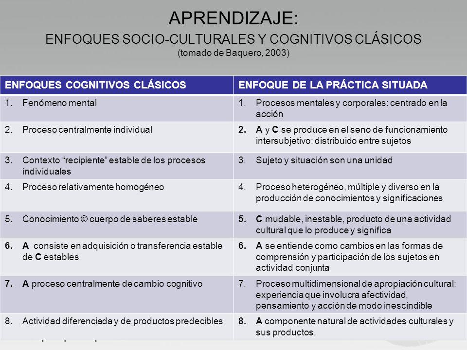 APRENDIZAJE: ENFOQUES SOCIO-CULTURALES Y COGNITIVOS CLÁSICOS (tomado de Baquero, 2003)