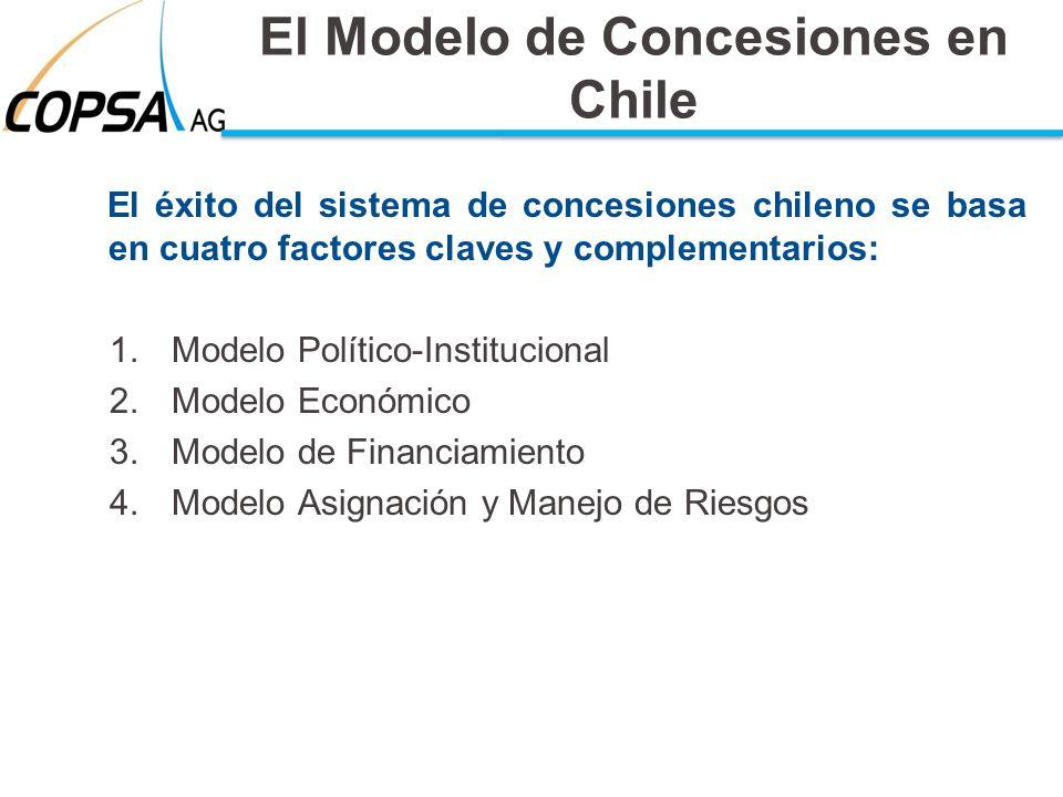 El Modelo de Concesiones en Chile